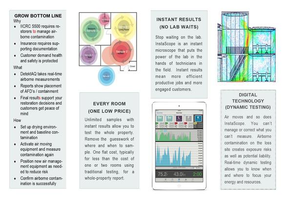 Detekt AQ Bi-fold Page 2