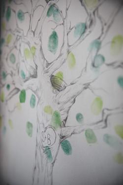 'leaved' fingerprint tree
