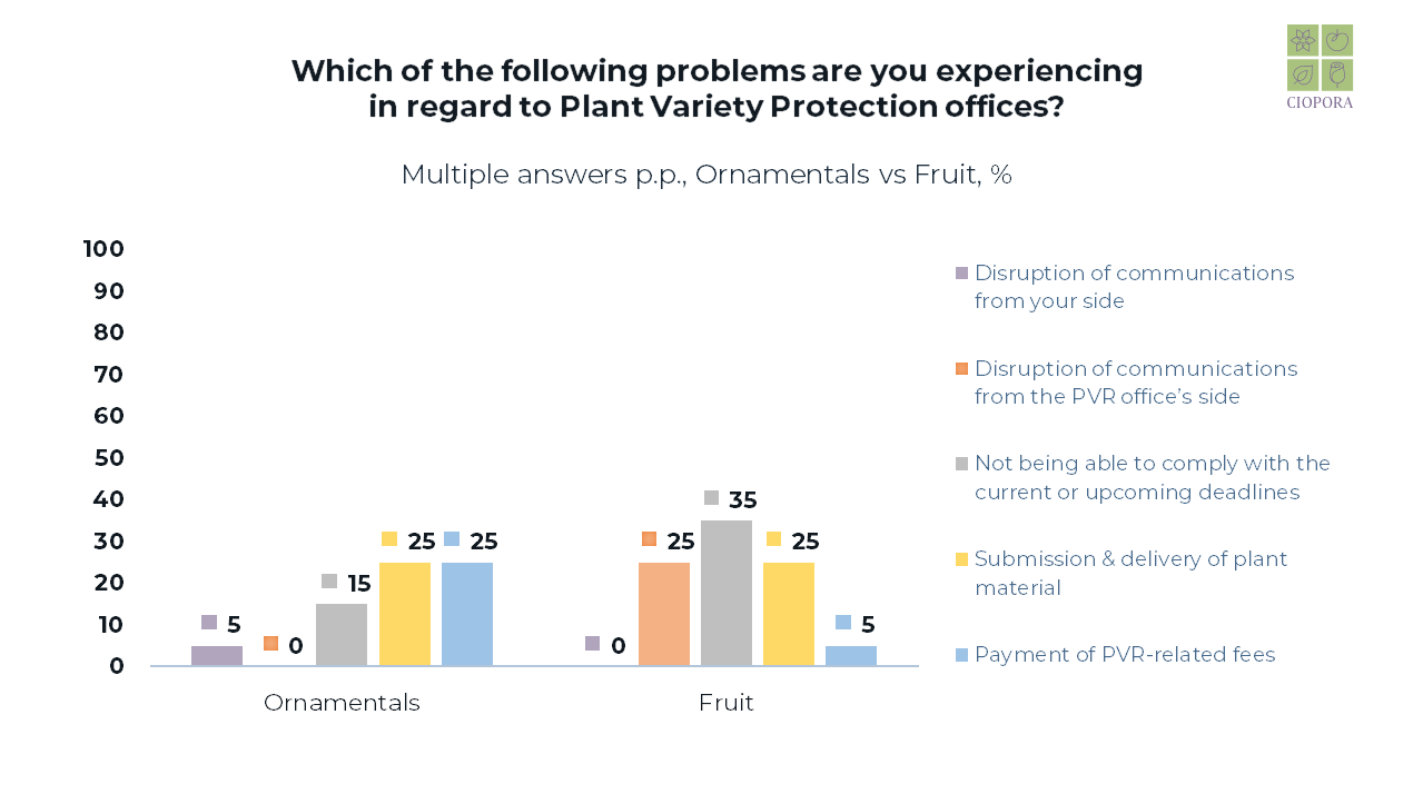 COVID-19 Survey Results_Seite_21.png