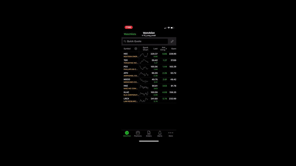Ultimate Trading Strategy (UTS) for TD Ameritrade Mobile Device