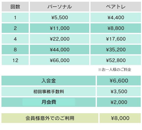 APTROOM料金表