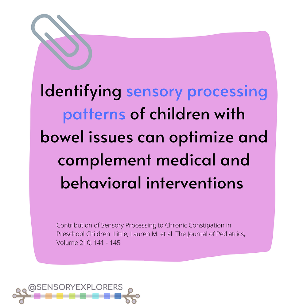  ID: pink square with the words Identifying sensory processing patterns of children with bowel issues can optimize and complement medical and behavioral interventions for constipation and the article citation.  Citation: Little, Lauren M. et al.  (2019) Contribution of Sensory Processing to Chronic Constipation in Preschool Children  The Journal of Pediatrics, Volume 210, 141 - 145  #PediatricOccupationalTherapy #BowelAndBladder #PelvicHealth #HealthyKids #KidsHealth #DryNights #Constipation #Sensory #Potty #research #collaboration #constipation  ⚠️ This content is for education purposes only. This is not a substitute for medical or therapeutic advice. Problems? Please consult your doctor.