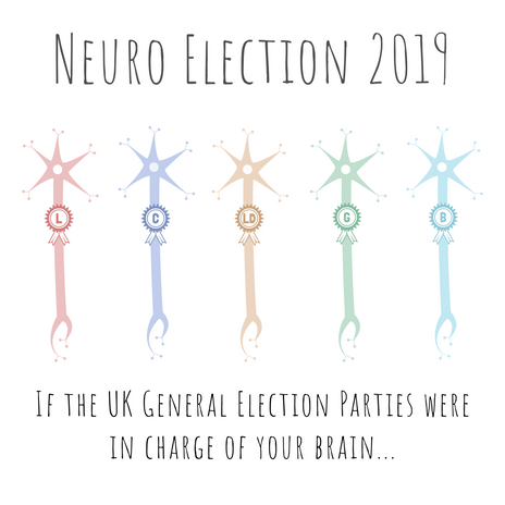 If the UK General Election Parties Ran Your Brain