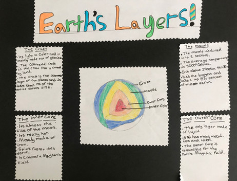 Isolde's Mother Earth Poster.jpeg