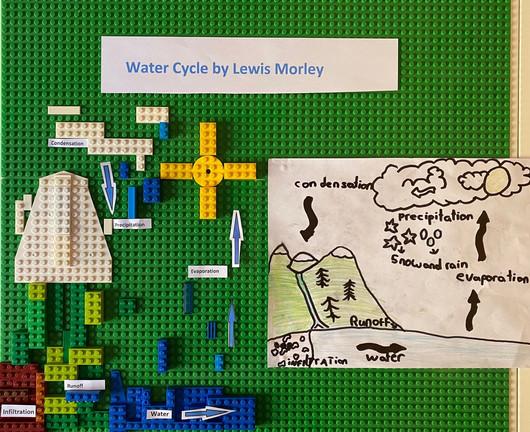 WATER CYCLE BY LEWIS MORLEY.jpg