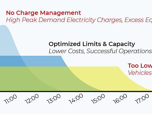 ChargeSim for Long-range Planning