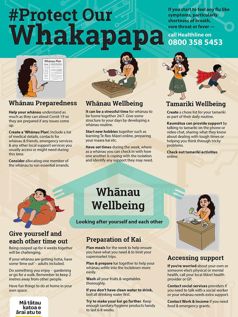 Whanau Wellbeing