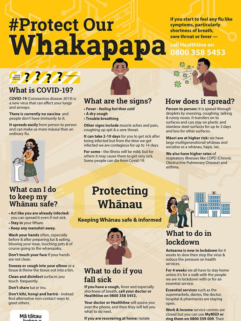 Protecting Our Whanau