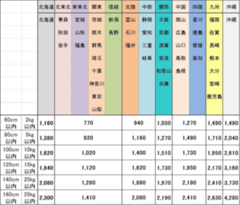 ヤマト新価格.jpg