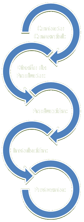 PROCESOS DE PRODUCCION.png