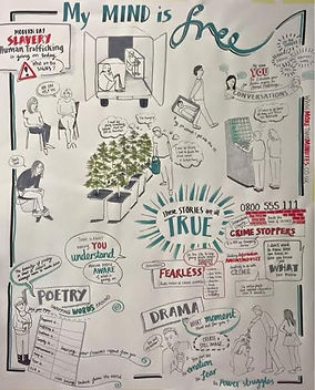 Visual Notes by More Than Minutes
