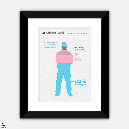 Breaking Bad Minimalist Framed Print - Composition of Mike Ehrmantraut