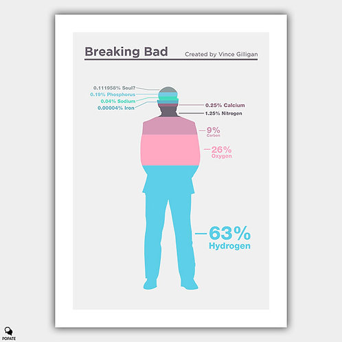 Breaking Bad Minimalist Poster - Composition of Gus Fring