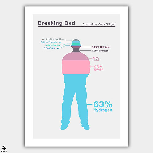 Breaking Bad Minimalist Poster - Composition of Mike Ehrmantraut