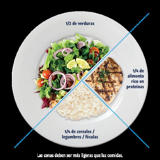 ¿Cómo balancear mi plato de comida?