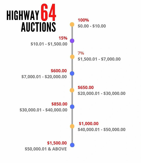 Hwy 64 Commission Rates.jpg