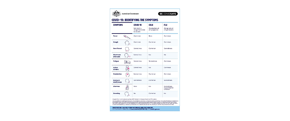 Covid Symptoms poster 4.png