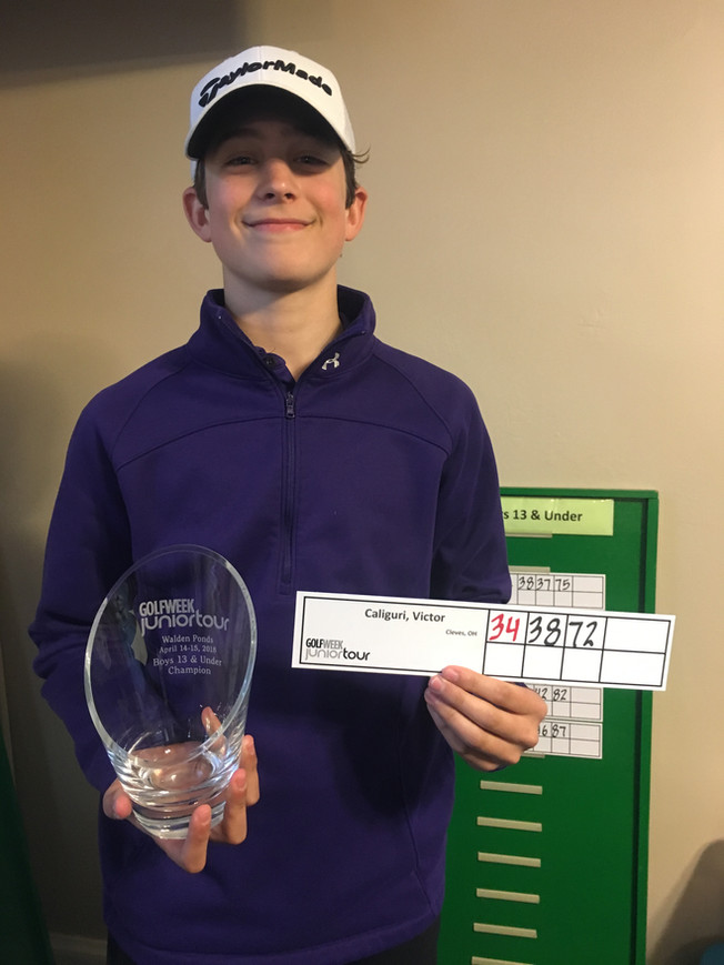 GolfWeek Champion