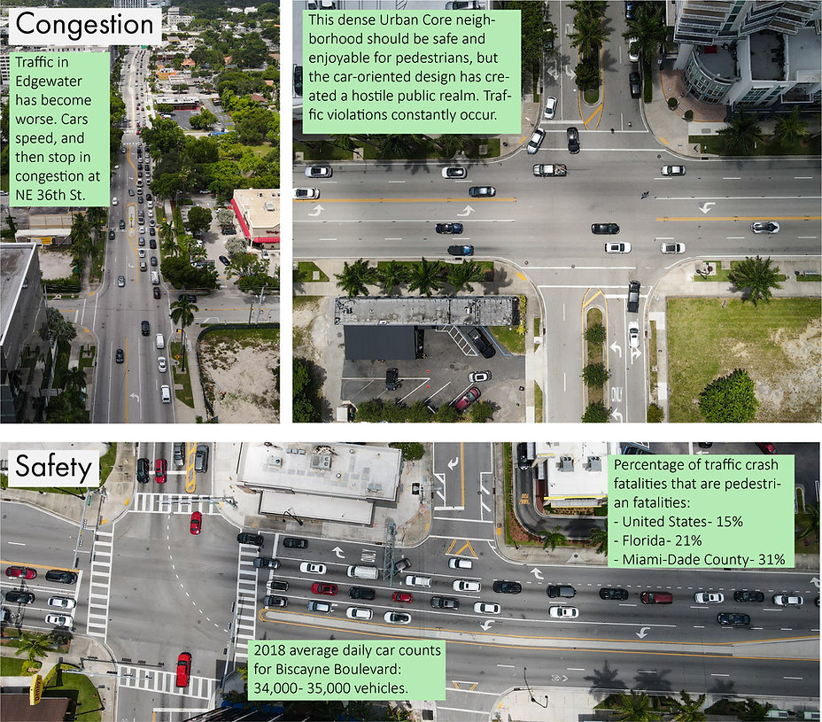 Reimagine Biscayne Boulevard-Future Vision Studios-Congestion along Biscayne Boulevard-Unsafe-Traffic-Edgewater-Miami