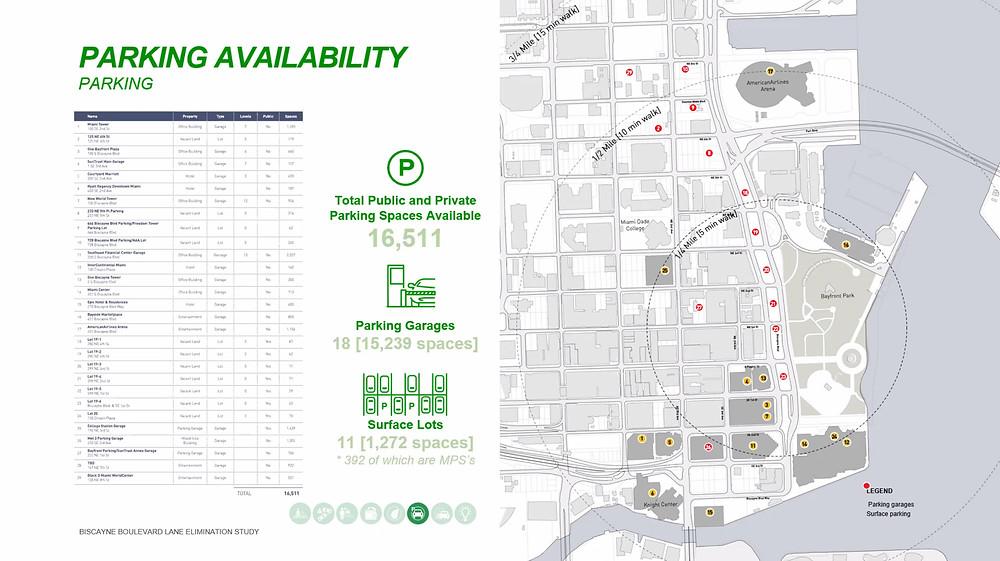 Mobility Planning, parking options, downtown miami, urban planning, urban design, transportation planning