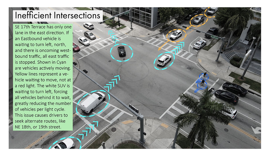 Reimagine Biscayne Boulevard-Future Vision Studios-NE 17th Terrace-Dangerous by Design-Inefficient Intersections-Pedestrian Safety