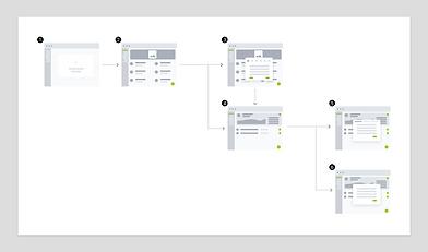 gw-Workflow-scenario.png