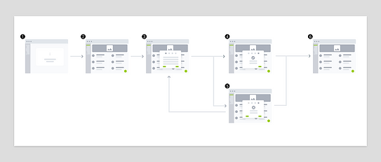 gw-Create-gateway-scenario.png