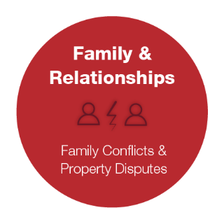 Family & Relationships 2 AAA.png