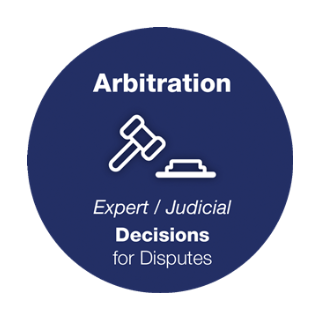 adr, alternative dispute resolution, family business conflict, family business mediation. 001