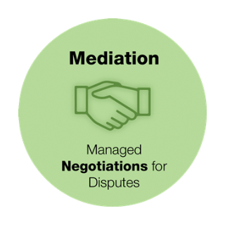 adr, family business conflict, family business mediation, family business conflict, succession. 002