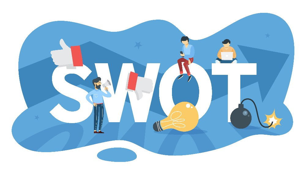 A análise SWOT, ou FOFA, em português, recebe esse nome por se tratar de uma sigla, que representa os elementos que compõem a análise. São esses elementos: ●Strengths (Forças); ●Weaknesses (Fraquezas); ●Opportunities (Oportunidades); ●Threats (Ameaças).