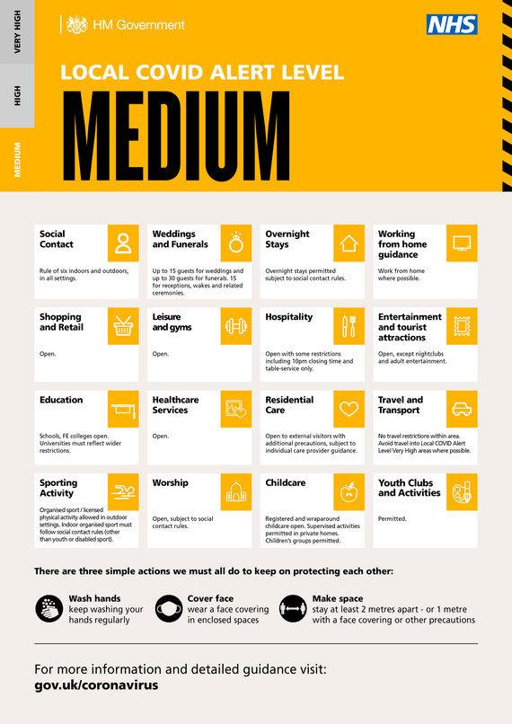 medium-covid-19-alert-level-posters_crop