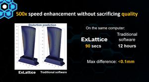 ExLattice simulation engine predicts additive outcomes at super fast speeds