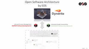 Open software architecture by EOS with Dyndrite