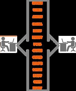 Edifact Testmanagement