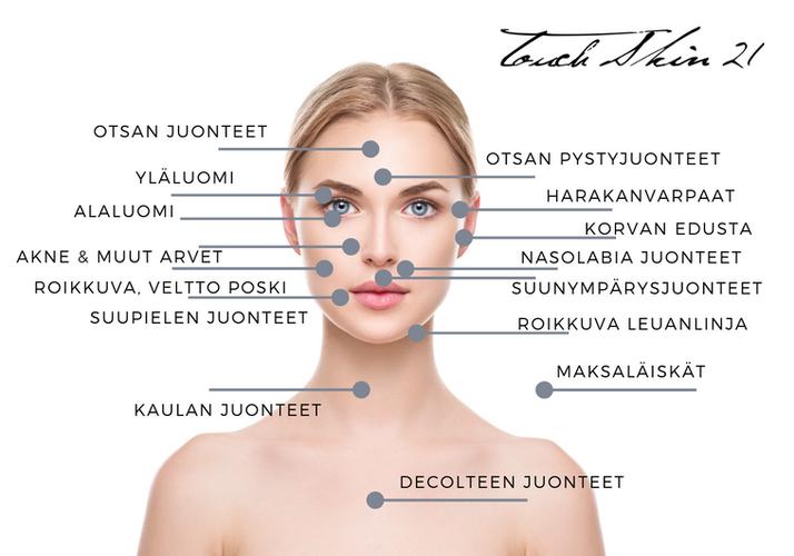 Touch Skin hoitoalueet