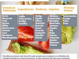 Combinações nutritivas