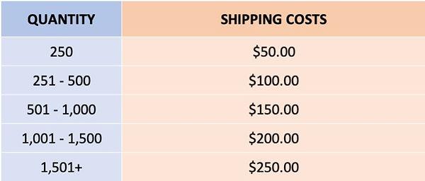 ISBE Shipping.jpg