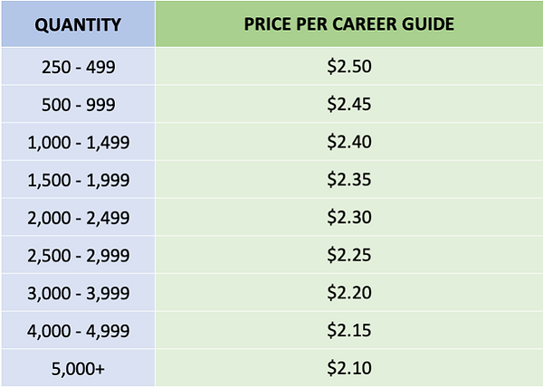ISBE Career Guide Pricing.png