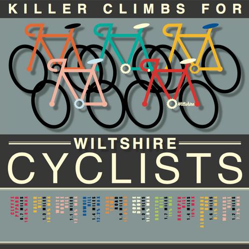 WILTSHIRE KILLER CLIMBS