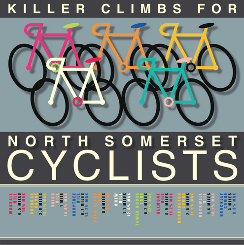 NORTH SOMERSET KILLER CLIMBS