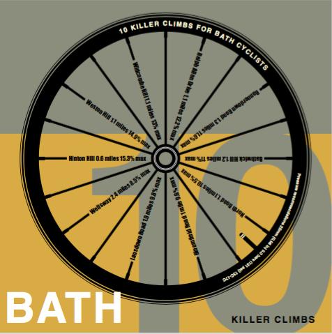 BATH WHEEL
