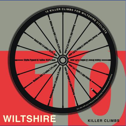 WILTSHIRE WHEEL