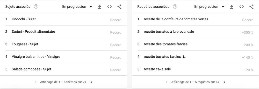 moteur de recherche mots clés