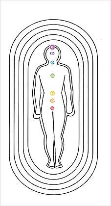 Figura Humana com os corpos sutis