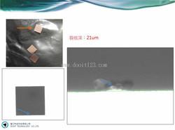 面板、鏡片、aoi檢測設備、AOI自動光學檢測、aoi 光學檢測、光學篩選、自動