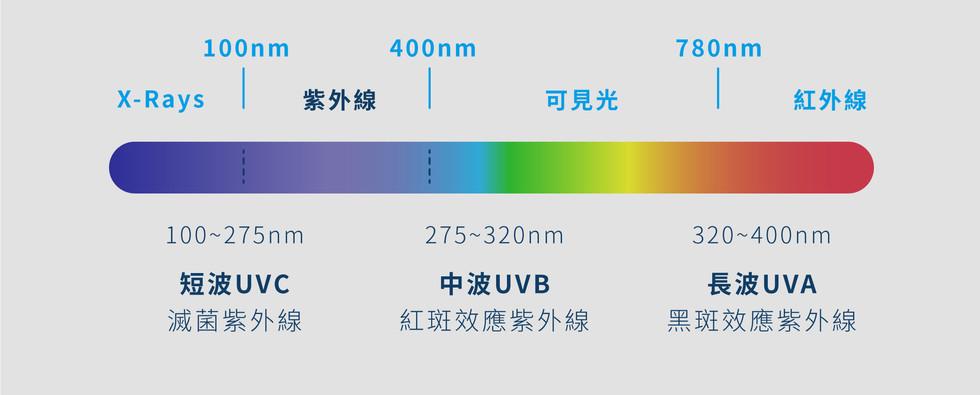 DOOIT TECH UVC 紫外線滅菌燈 (11).jpg