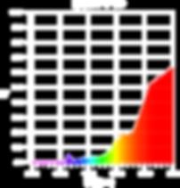 spettro visbilie JPN.png