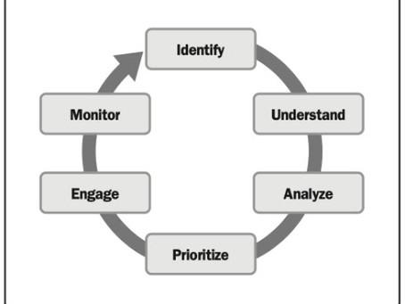 Stakeholder Engagement