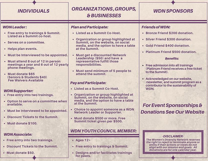 2020 Membership Structure(1).jpg
